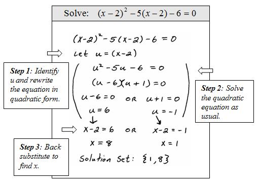 theory of quadratic equation pdf