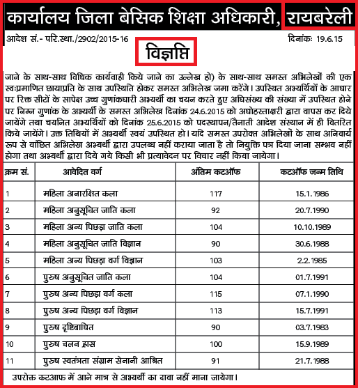 Uttar Pradesh UPTET Prashikshu Shikshak Bharti Appointment Latest Cut Off Merit list declared June 2015