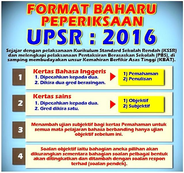 Format Baharu Peperiksaan UPSR 2016