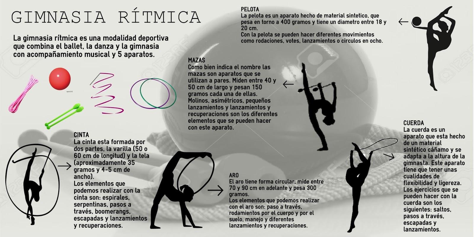 Mendillorri piztuz aparatos de gimnasia r tmica for Gimnasia con aparatos