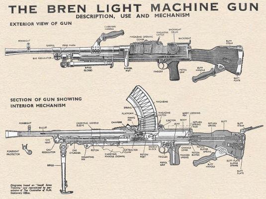 call of duty world at war instruction manual
