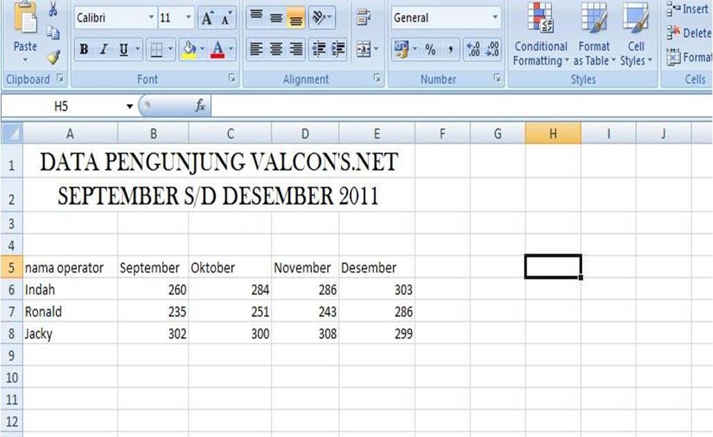 Valcons: CARA MEMBUAT GRAFIK DENGAN MICROSOFT EXCEL 2007