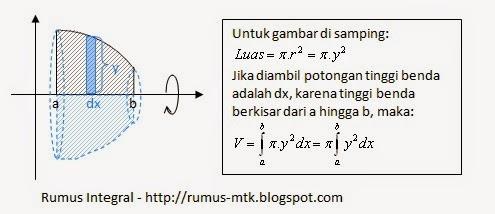 Rumus Integral Menghitung Volume Benda Putar Rumus Mtk