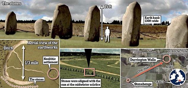 Stonehenge_II