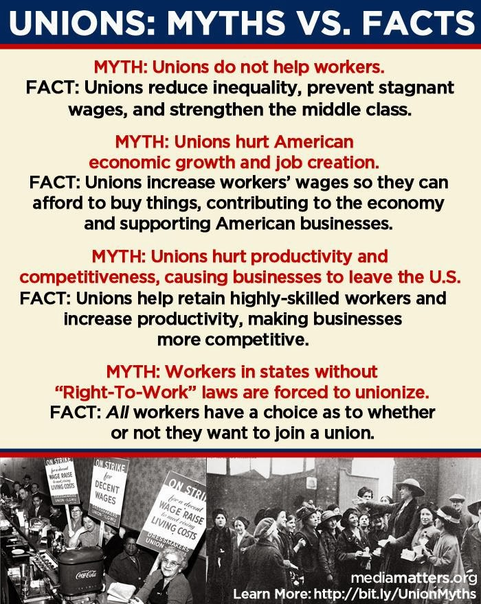 Union Truths