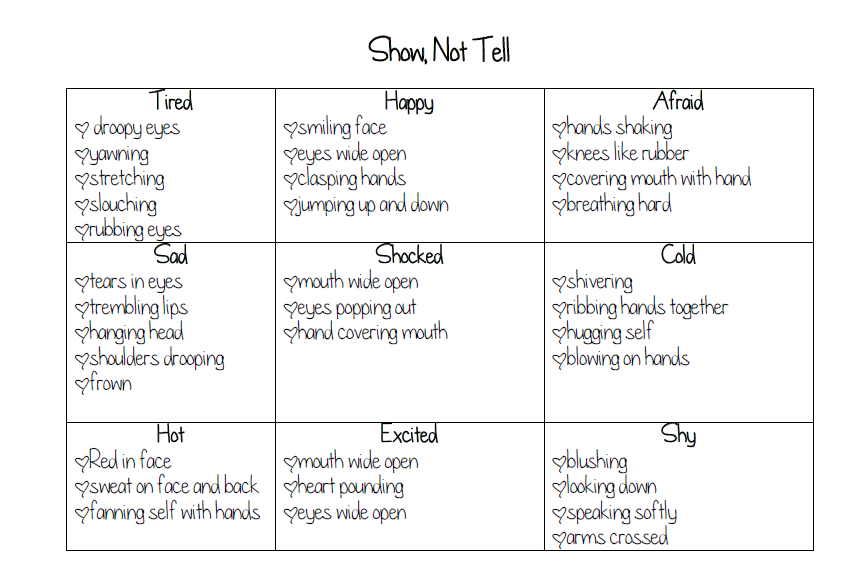Jennifer's Teaching Tools: Show, Not Tell
