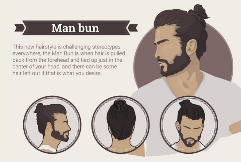 Gaya rambut yang satu ini diharuskan untuk mempunyai rambut yang panjang karena inti dari style rambut ini adalah adanya kuncir pada bagian belakang rambut.