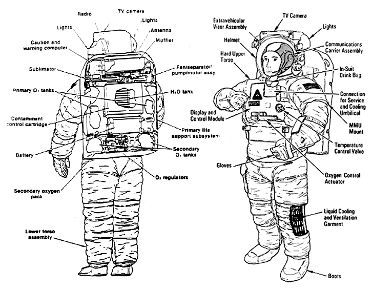 orbiter ch space news  spacesuits  nasa