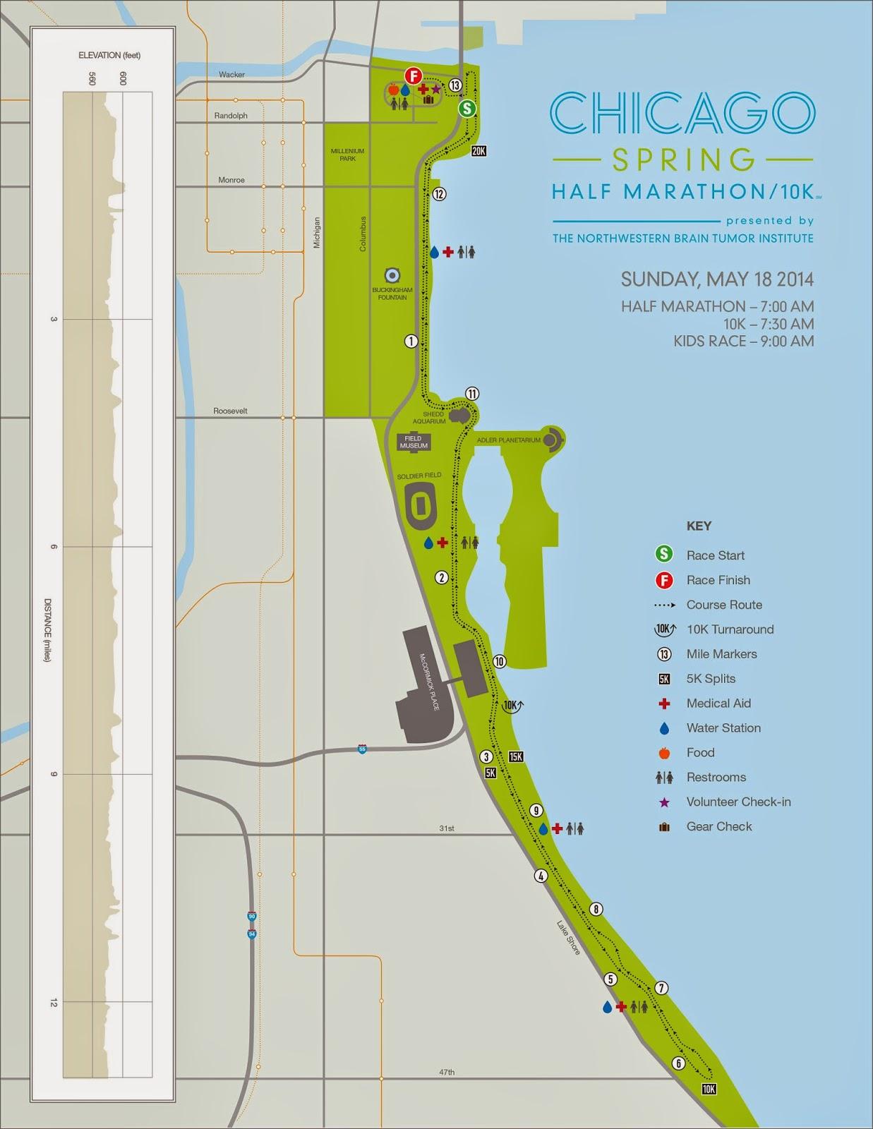 Jonathan Farrell Bank Of America Chicago Marathon Course Map - Chicago marathon map 2016