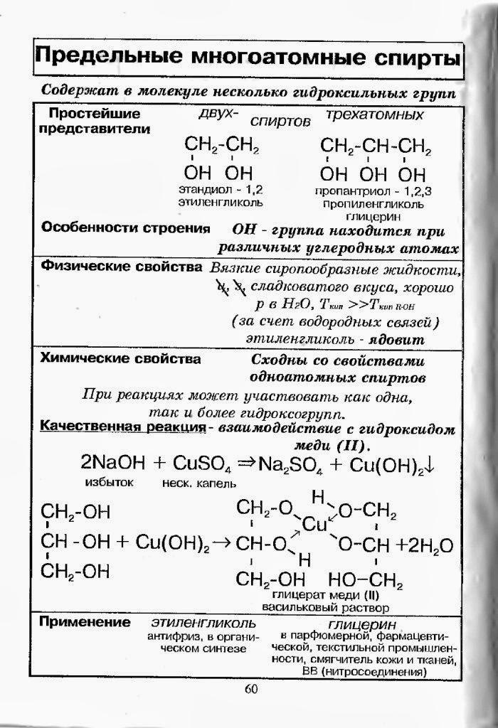 Опорные схемы конспекты в химии