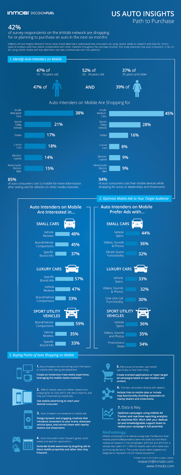 Auto buying on  the mobile web : Tracking consumer path to purchase