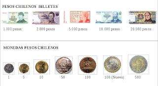 Pesos chilenos, billetes y monedas chilenas, Chile, vuelta al mundo, round the world, La vuelta al mundo de Asun y Ricardo