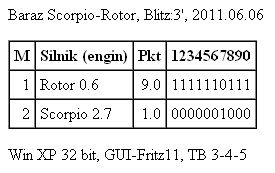 Rotor 0.6 released BarazRotorScorpio7.6.2011