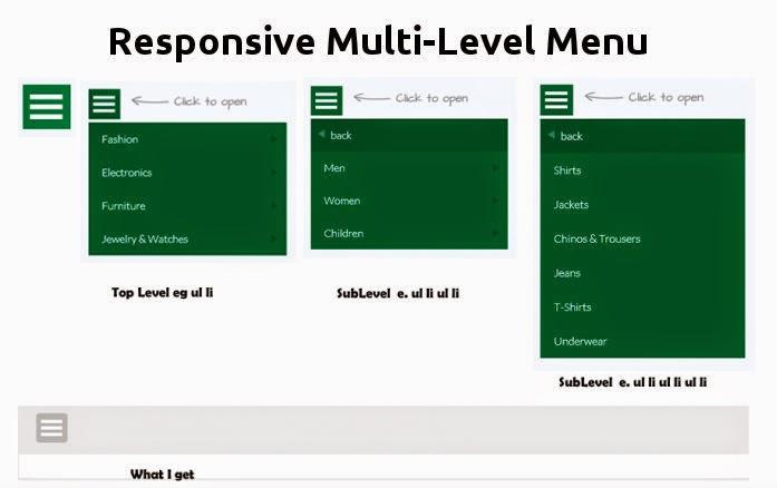 Responsive multi-level menu