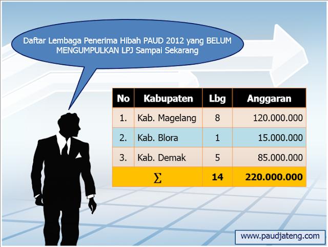 Tagihan LPJ Hibah PAUD 2012 Update 1 November 2013