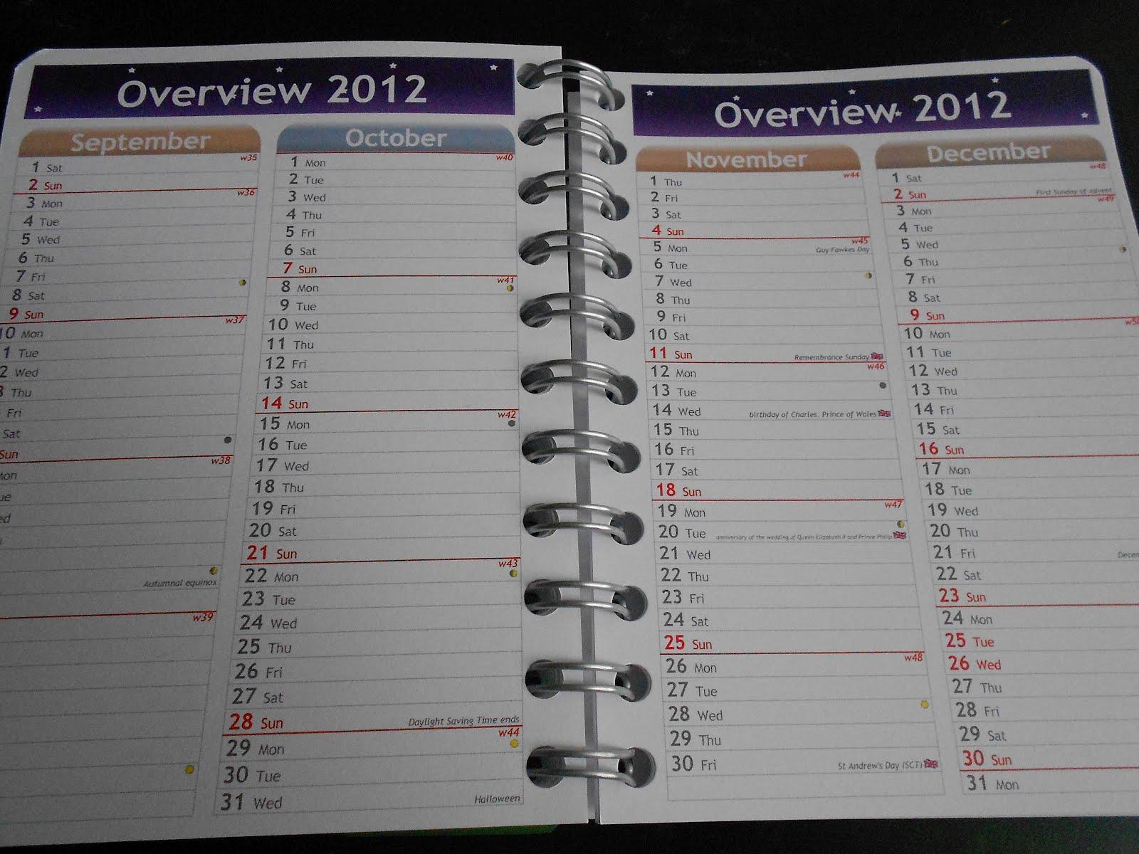 Fastening Schedule For Raised Garden Beds