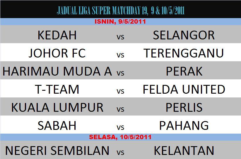 perlawanan kali ini? Adakah Kelantan ampu mempertahankan kedudukan