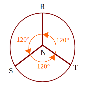 Komponen-Komponen Sistem Proteksi