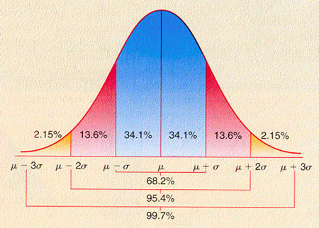 normal-distribution-curve.jpg