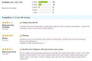 Review Samsung Galaxy Chat