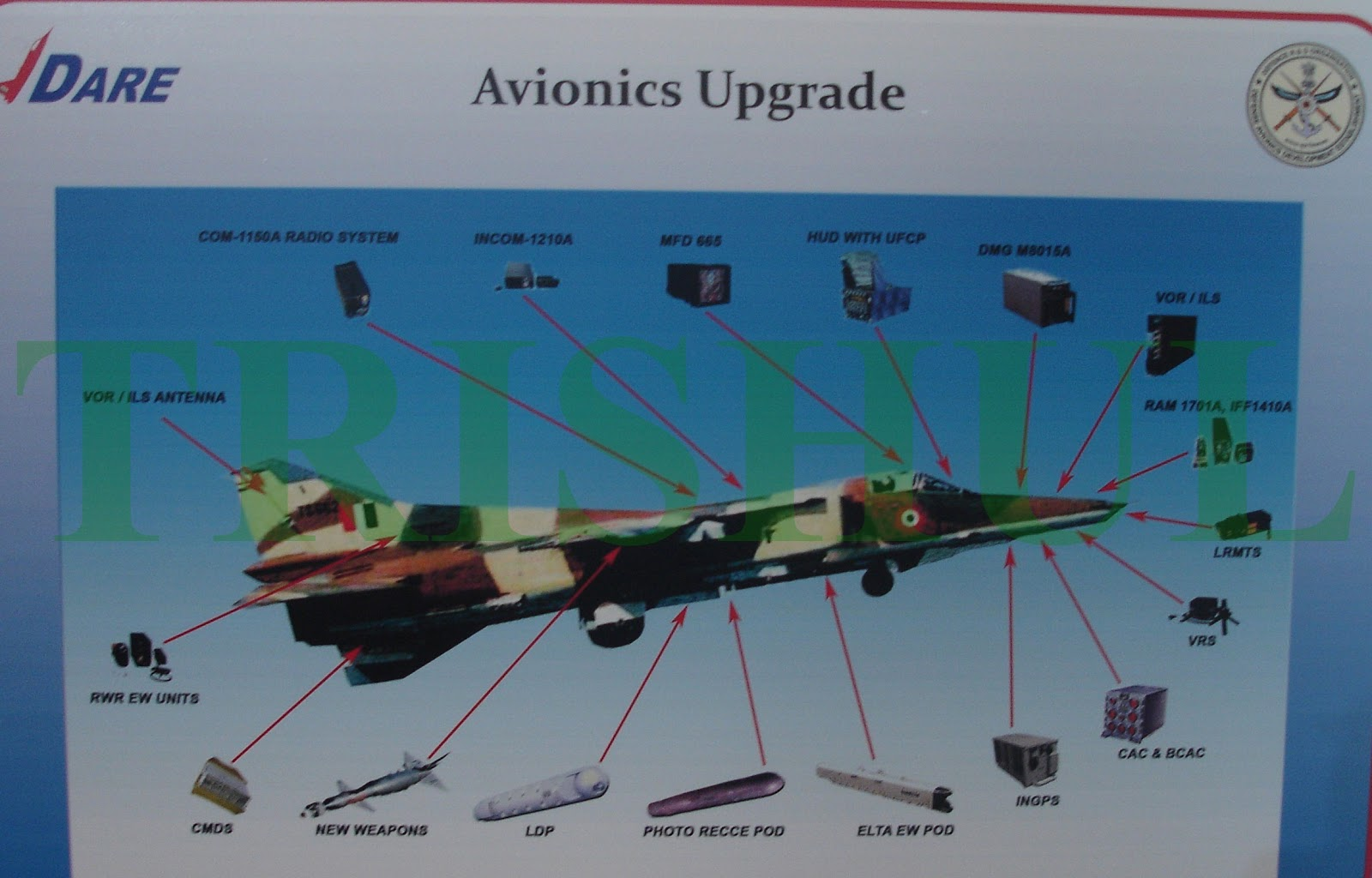 TRISHUL  Highlights Of Aero India 2013 Expo  Part