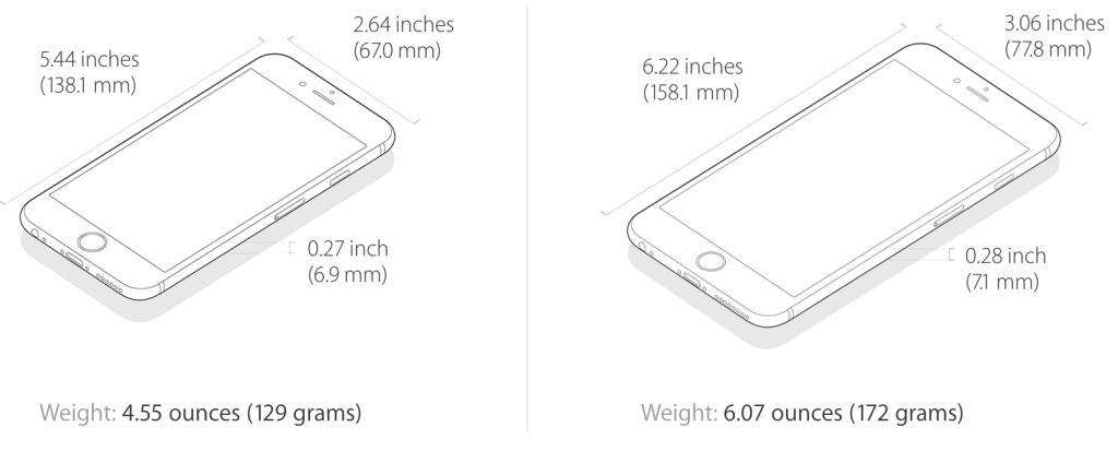 Everything you need to know about the iPhone 6 and iPhone ...