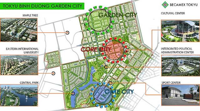 Sơ đồ dự án tokyu binh dương garden city