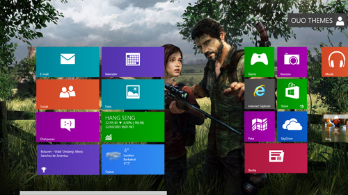 The Last Of Us Theme For Windows 7 And 8 8.1