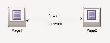 browser back button
