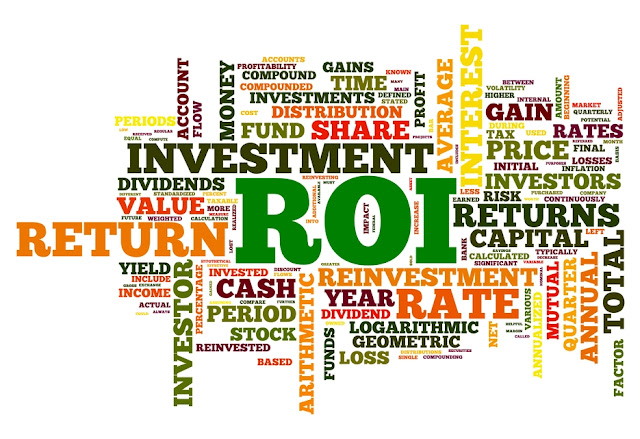 How do I calculate ROI?