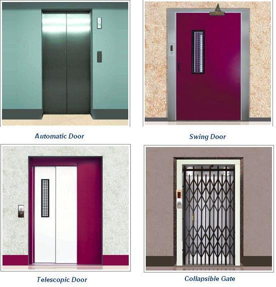 Basic elevator components part two electrical knowhow for Types of doors