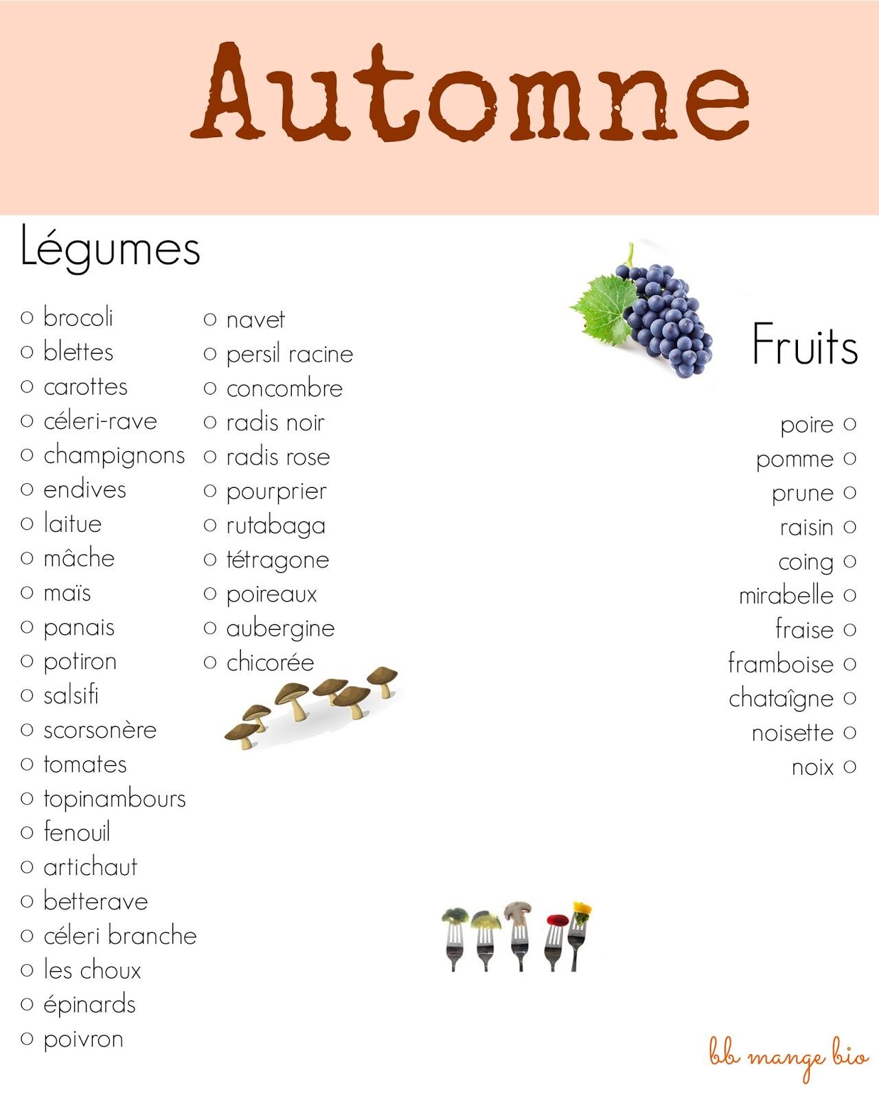 BB mange bio présente la liste des fruits et légumes d'automne cultivés en France métropolitaine