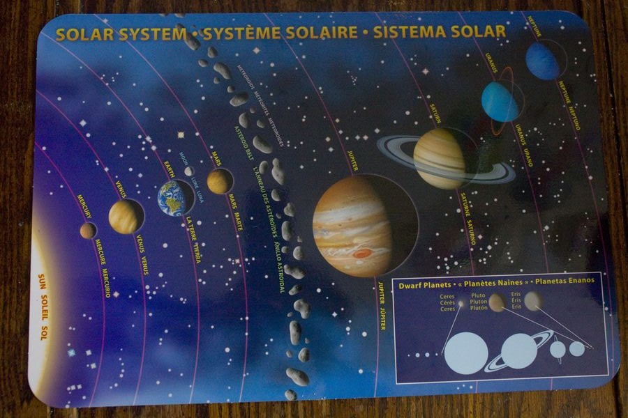 solar system with asteroid belt projects - photo #12