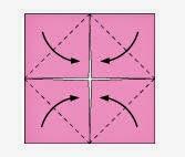 Bước 4: Gấp 4 góc của tờ giấy về phía trước theo chiều từ ngoài vào trong.