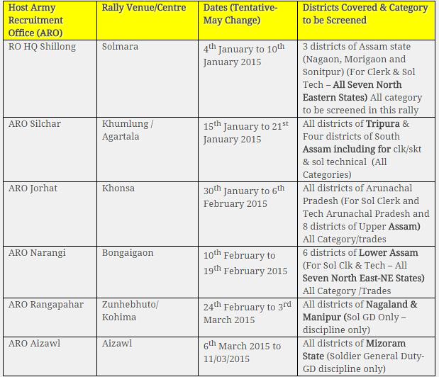 2015 Navy Federal Pay Posting Calendar | Military.com