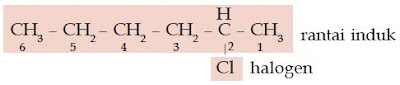 2-kloroheksana
