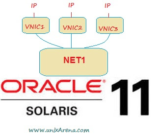 Solaris 11 Network Configuration with ipadm - YouTube