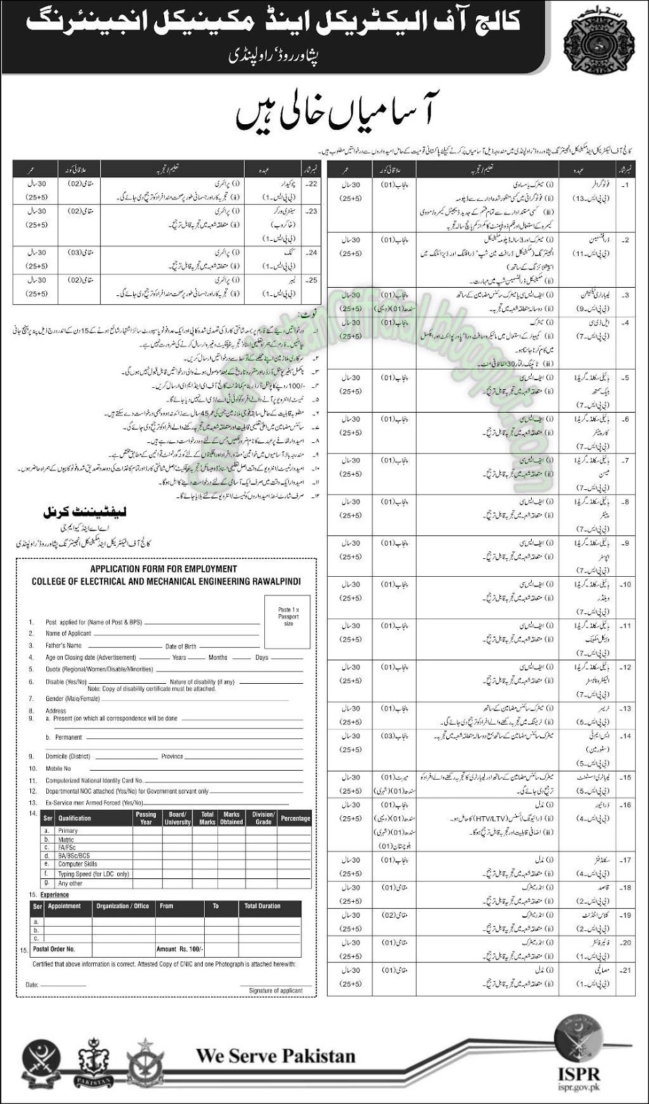 Pakistan Army -College Of Electrical-Rawalpindi jobs