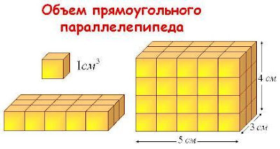 Объем прямоугольного параллелепипеда 5 класс. 1см3 - один сантиметр в кубе, кубический сантиметр. Размеры параллелепипеда. Математика для блондинок.