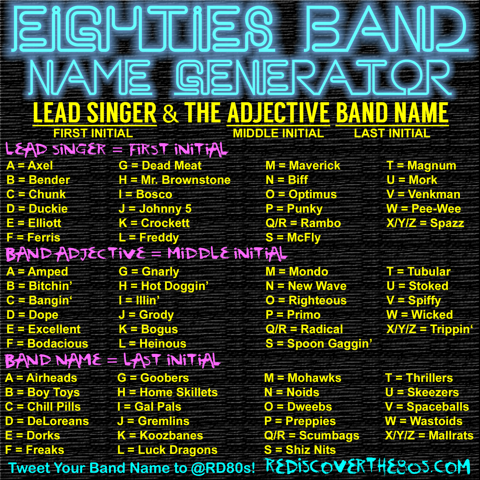 Put Them All Together And Let Me Know Your Band Name In The Comments My Is Johnny 5 Heinous Goobers