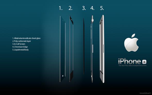 iphone plus +