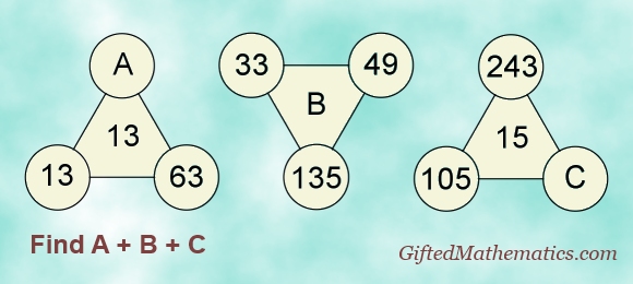 Gifted Mathematics: Prize Maths Quiz: A Number Puzzle (PMQ34)
