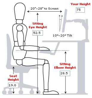 Sue os inyectables ergonom a for Altura escritorio ergonomico
