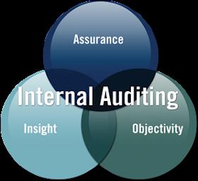 Dd Pos Daftar Contoh 75 Judul Skripsi Akuntansi Internal Audit