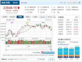 中国株コバンザメ投資 香港ハンセン指数20131114