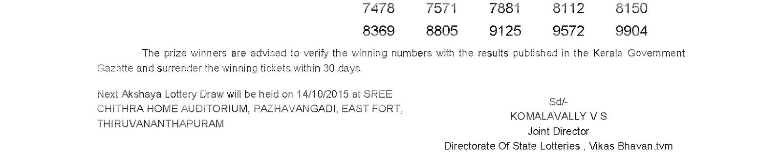 AKSHAYA Lottery AK 210 Result 7-10-2015