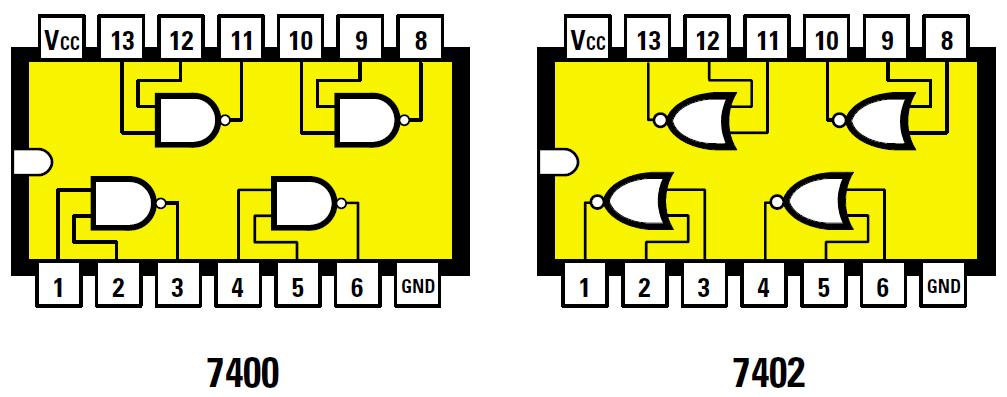 Flip flop avec portes nand for Porte nand transistor