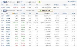 中国株コバンザメ投資ウォッチ銘柄watch20130806
