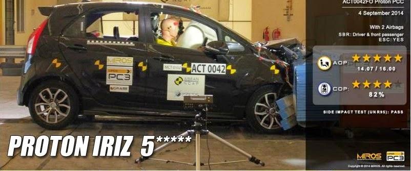 Keputusan Rasmi Ujian Kemalangan ASEAN NCAP Bagi Proton IRIZ