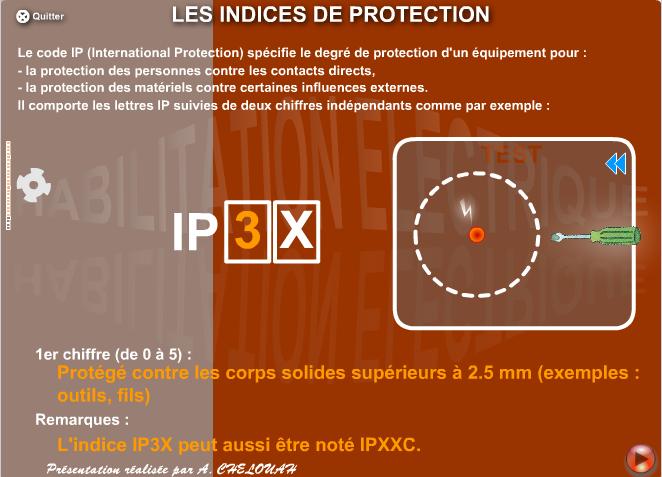 Les indices de protection animation flash electromecanique - Indice de protection electrique ...